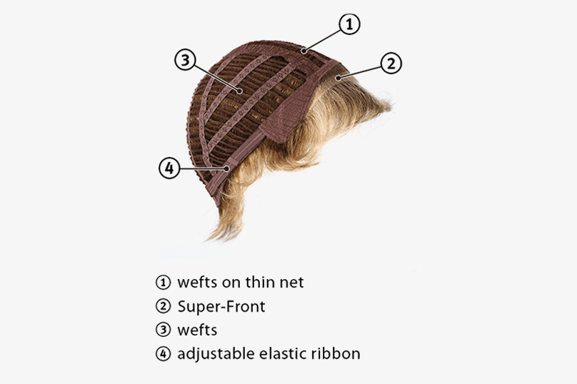Wefted cap + Lace-Front