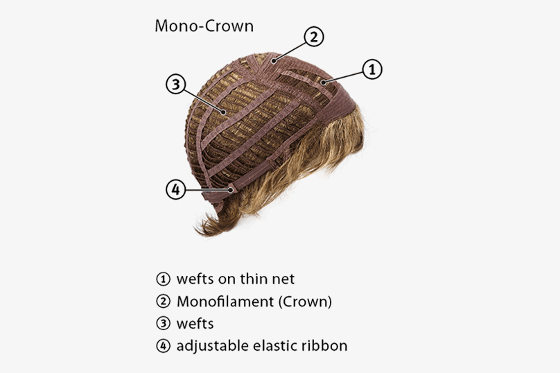 Wefts + Mono-part – crown