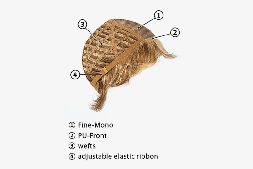 Monofilament + wefts